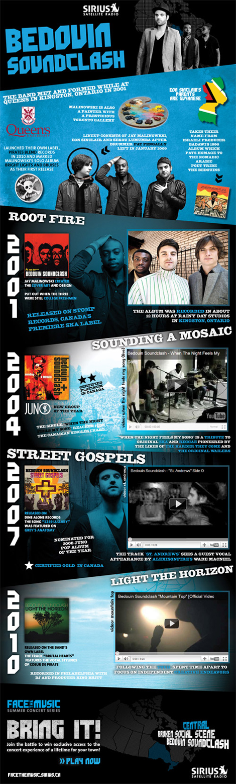 bedouin soundclash m Sirius: Face The Music [Bedouin Soundclash Infographic]
