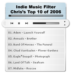 christop10 Chriss Top 10 Albums of 2006