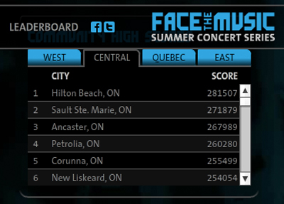face the music leaderboard